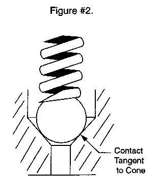 Conical Ball Seat, tangent